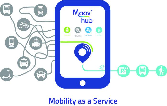 llustration du service Moov'Hub