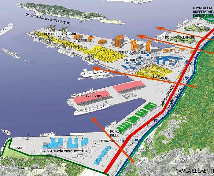 Aesthetic guidelines for the Port of Oslo facilities